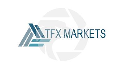TFX Markets