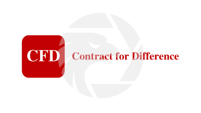 CFD Contract For Difference