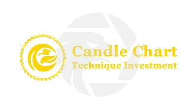 Candle Chart Technique Investment
