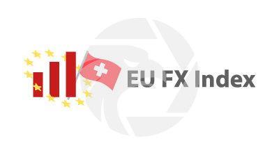 EU FX INDEX