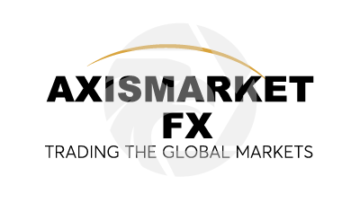 Axis Market FX