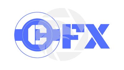 Coinglobefx
