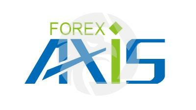 Axis forex