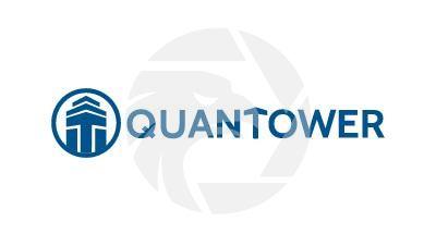 Quantower