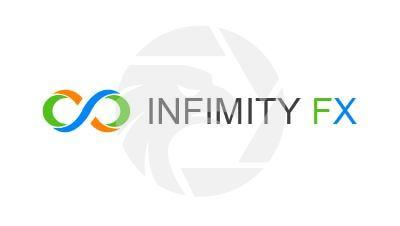 Infinity FX Markets